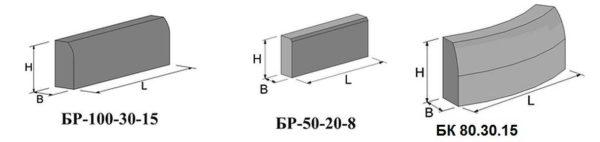 бордюрный камень описывает ГОСТ 6665-91