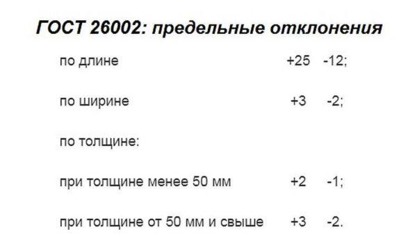 Предельные отклонения отс стандартных размеров досок по новому по ГОСТу 26002