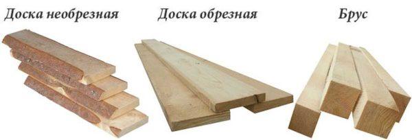 Отличия обрезной и необрезной доски, и бруса