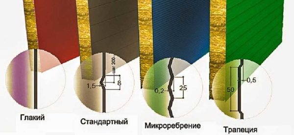 Профилированная поверхность может быть разной