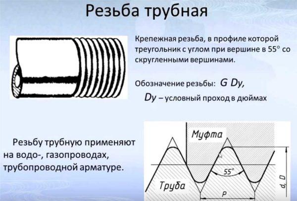 ОБозначение трубной резьбы на чертежах