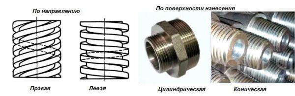 Правая и левая резьба, цилиндрическая и коническая