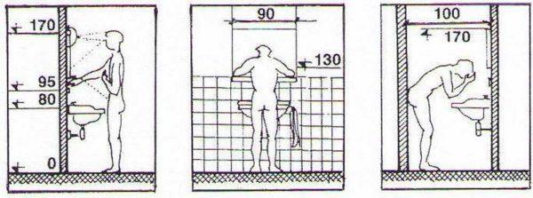 Как определить высоту умывальника в ванной комнате