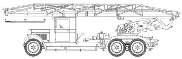 ПЭЛ-30 на шасси ЗиС-6