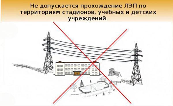 запреты на строительство под лэп