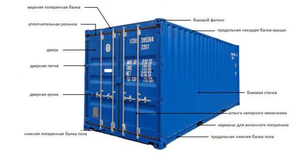 устройство морского контейнера