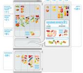 температурные зоны холодильника