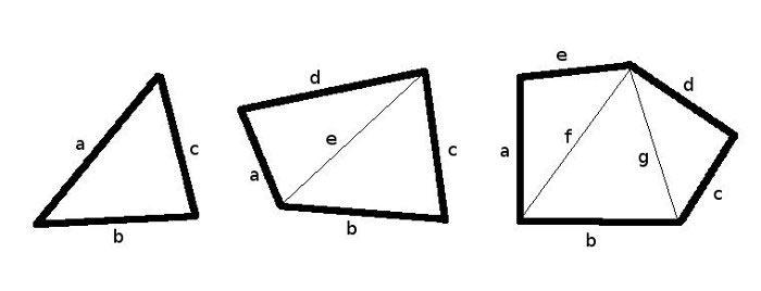 Площадь любого участка с прямыми сторонами можно вычислить при помощи формулы площади треугольника. Разбивайте участок на треугольники, находите их площадь, а затем сумму