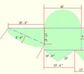 Онлайн калькулятор площади участка