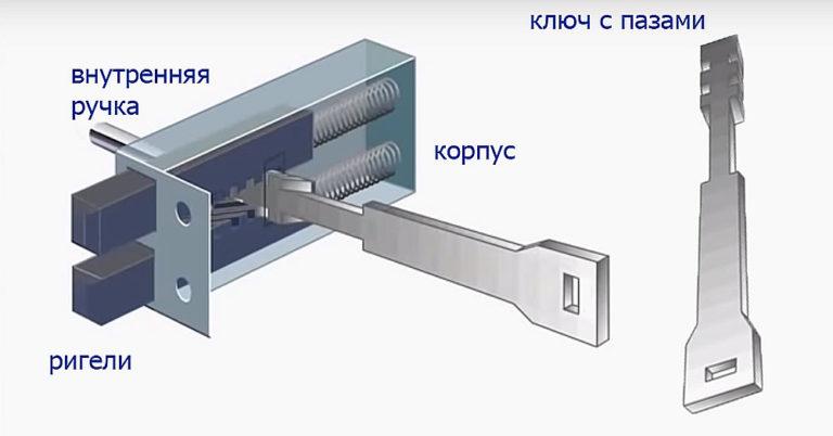 устройство реечного замка