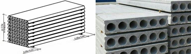 Складирование плит и хранение перекрытия