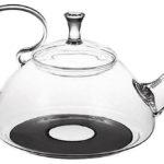 Стеклянная посуда для индукционной плиты
