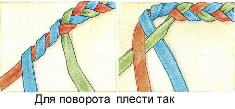 Основы плетения из трикотажных нитей