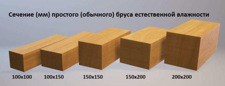 Какие размеры может иметь строительный брус