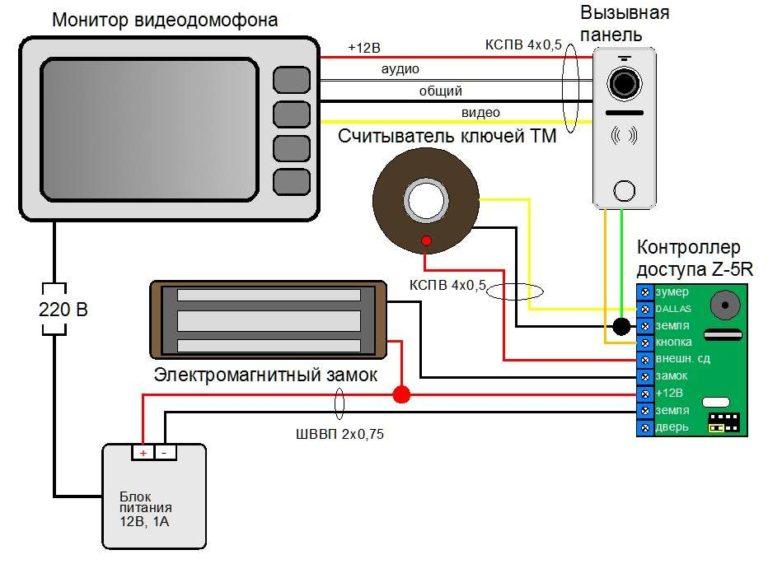 Схема подключения электрического замка через СКУД