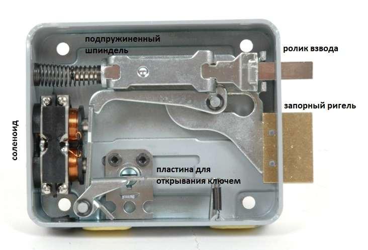 Как устроен и работает электрозамок с ду