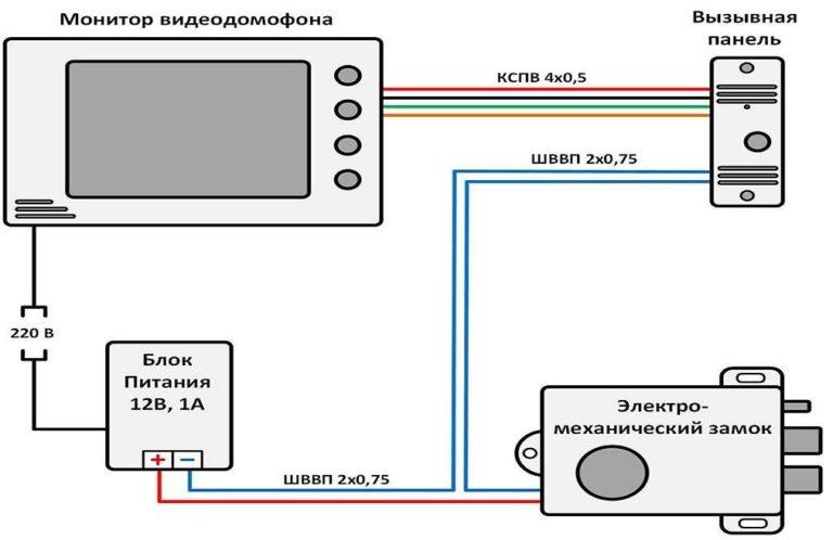 Как подключить электрический замок к домофону