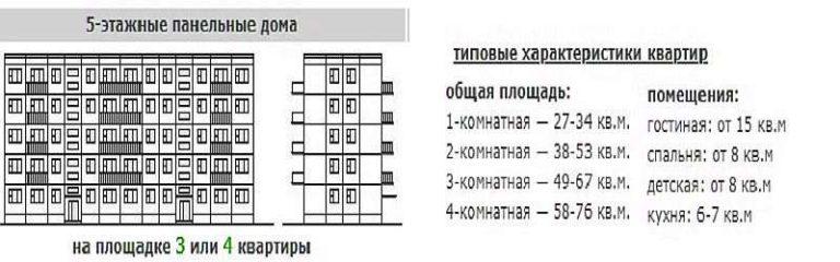 Чем отличается хрущевка от брежневки: меньшей кухней, потолки 2,4 и совмещенные санузлы