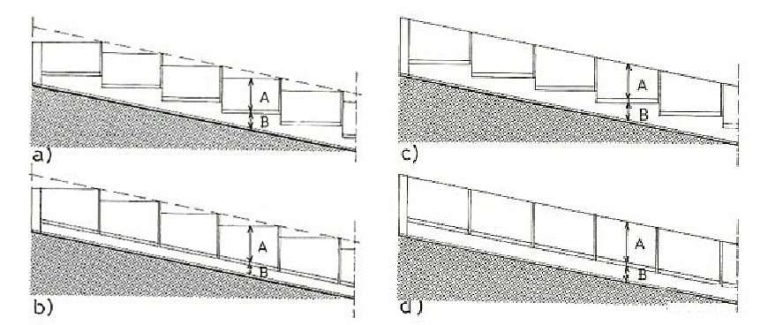 Забор с перепадом высот